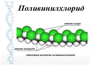 Что такое поливинилхлорид (ПВХ)