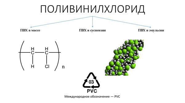 Химические и физические свойства поливинилхлорида (ПВХ)